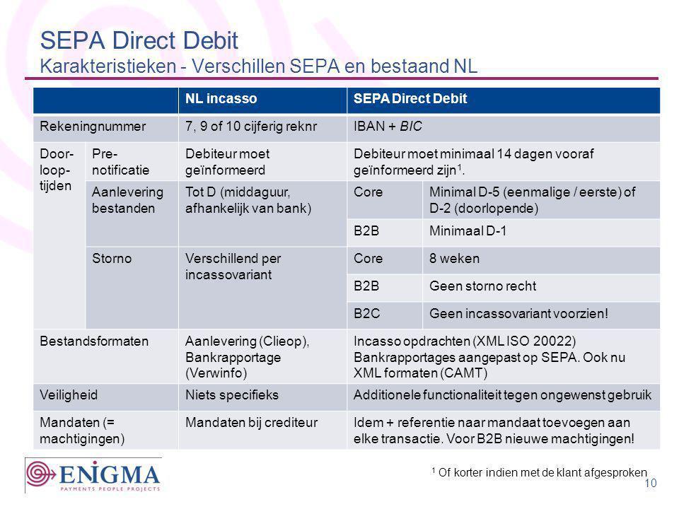 SEPA Direct Debit Karakteristieken - Verschillen SEPA en bestaand NL
