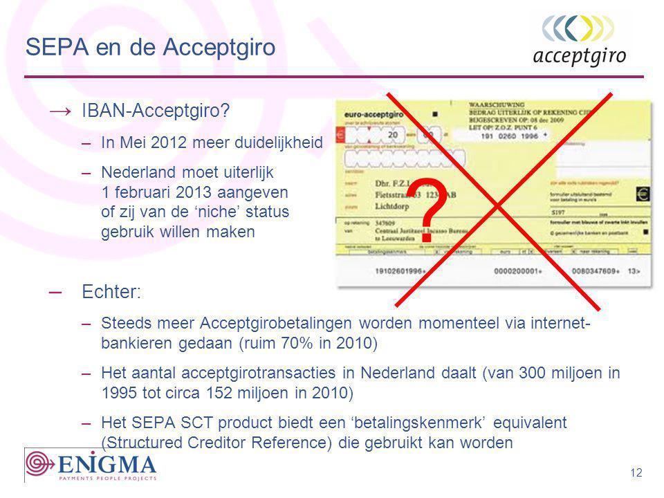 SEPA en de Acceptgiro IBAN-Acceptgiro Echter: