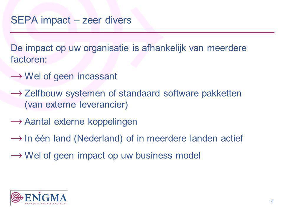 SEPA impact – zeer divers