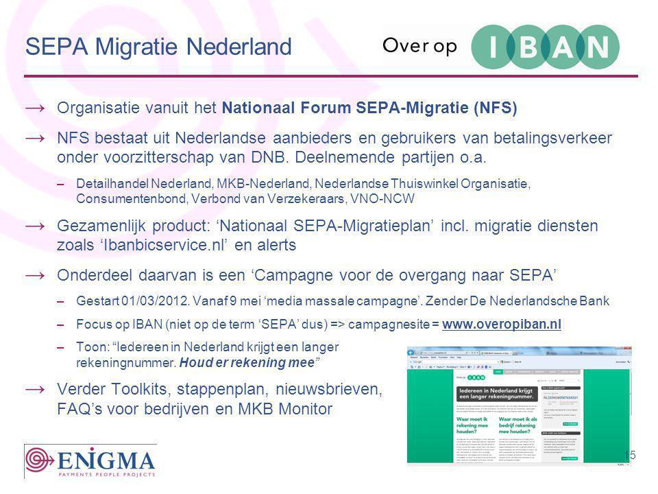 SEPA Migratie Nederland