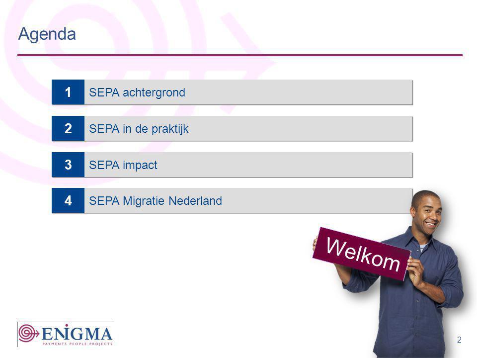 Welkom Agenda 1 2 3 4 SEPA achtergrond SEPA in de praktijk SEPA impact