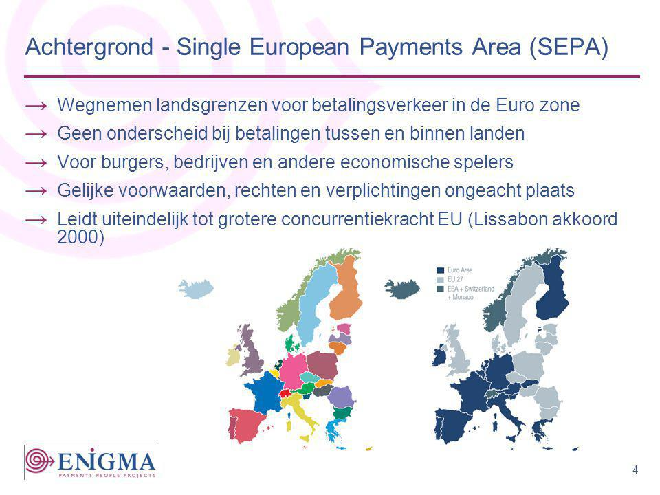 Achtergrond - Single European Payments Area (SEPA)
