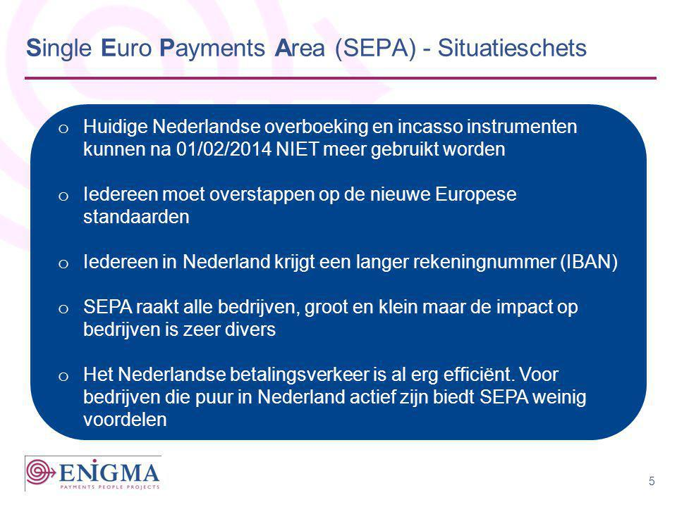 Single Euro Payments Area (SEPA) - Situatieschets