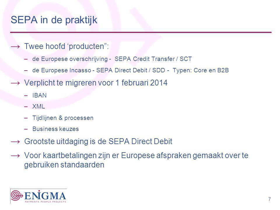 SEPA in de praktijk Twee hoofd 'producten :