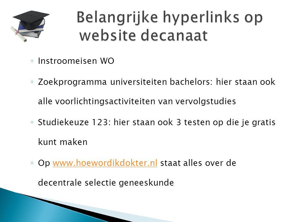 Belangrijke hyperlinks op de website decanaat