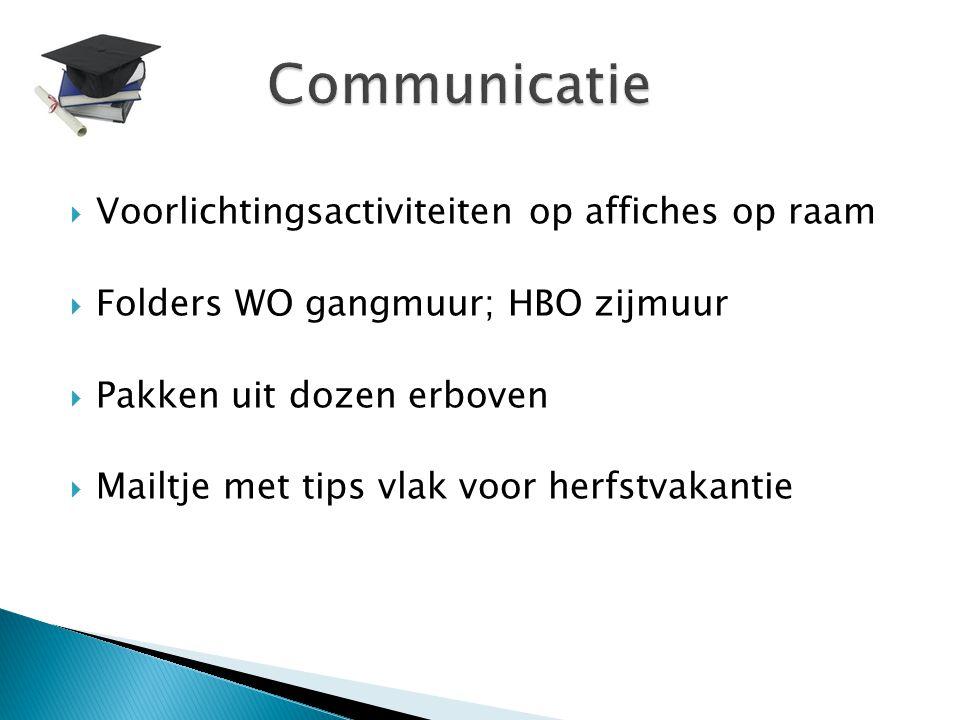 Communicatie Voorlichtingsactiviteiten op affiches op raam