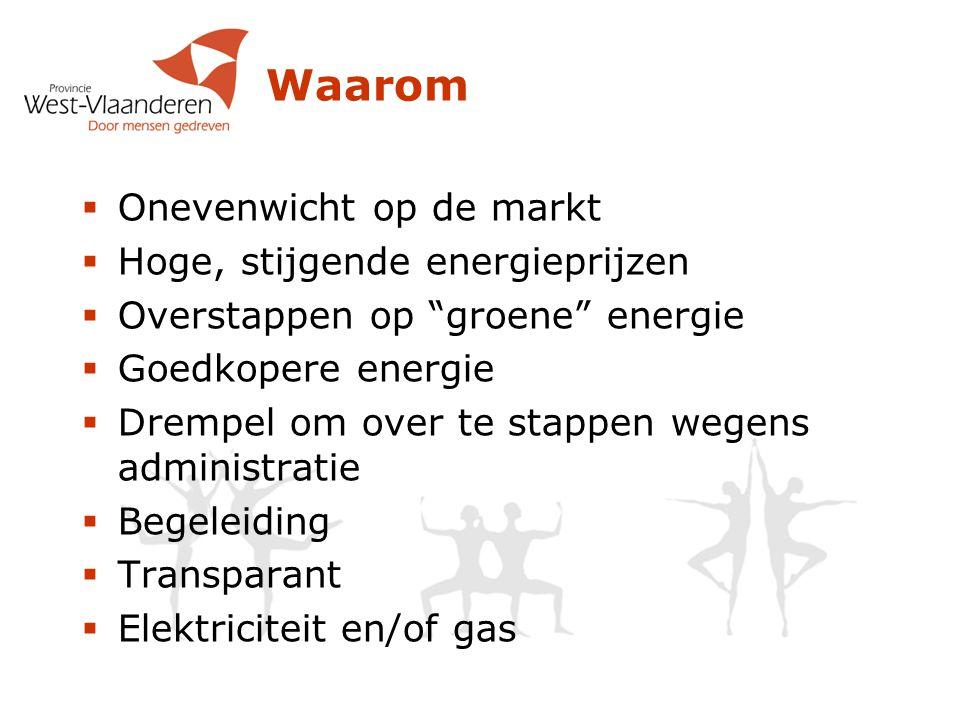 Waarom Onevenwicht op de markt Hoge, stijgende energieprijzen