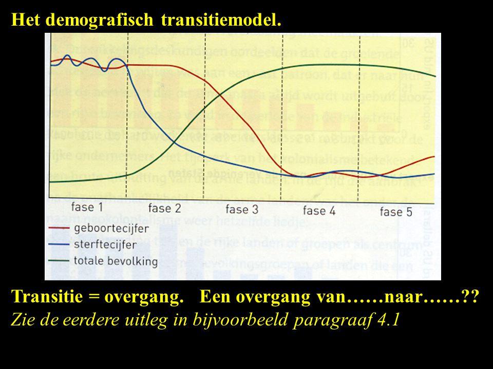 Het demografisch transitiemodel.