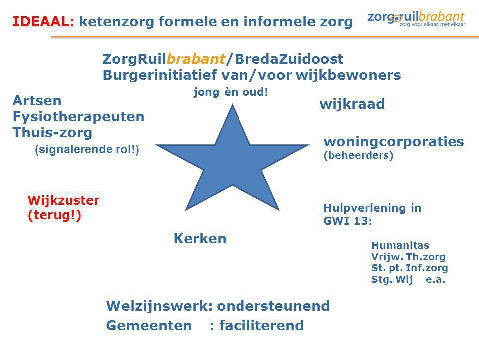 IDEAAL: ketenzorg formele en informele zorg