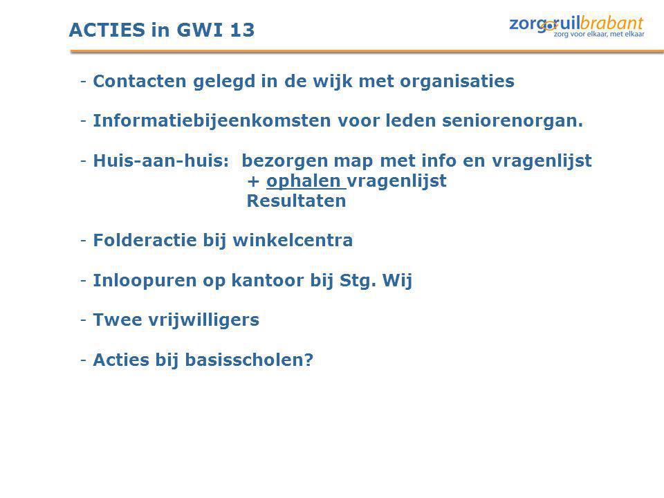 ACTIES in GWI 13 Contacten gelegd in de wijk met organisaties
