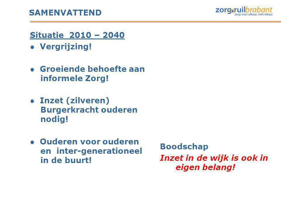 SAMENVATTEND Situatie 2010 – 2040. ● Vergrijzing! ● Groeiende behoefte aan informele Zorg! ● Inzet (zilveren) Burgerkracht ouderen nodig!