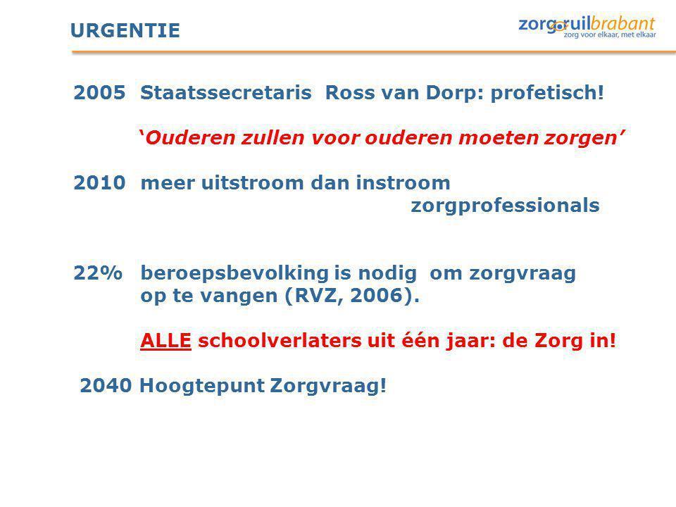 URGENTIE 2005 Staatssecretaris Ross van Dorp: profetisch! 'Ouderen zullen voor ouderen moeten zorgen'