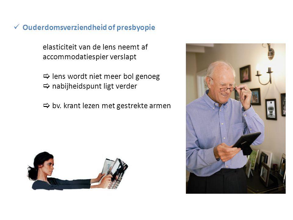 Ouderdomsverziendheid of presbyopie