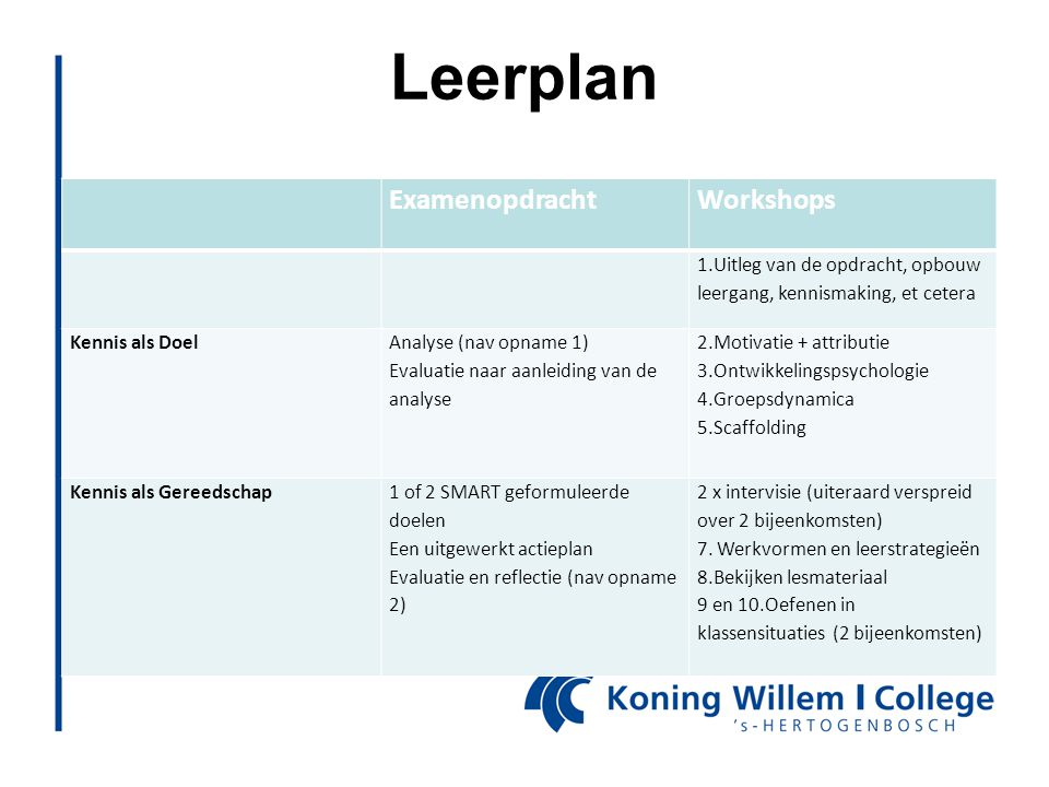 Leerplan Examenopdracht Workshops