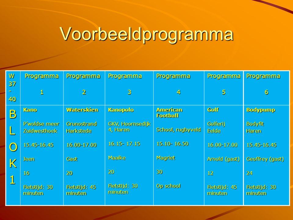 Voorbeeldprogramma B L O K W 37- 40 Programma 1 2 3 4 5 6 Kano