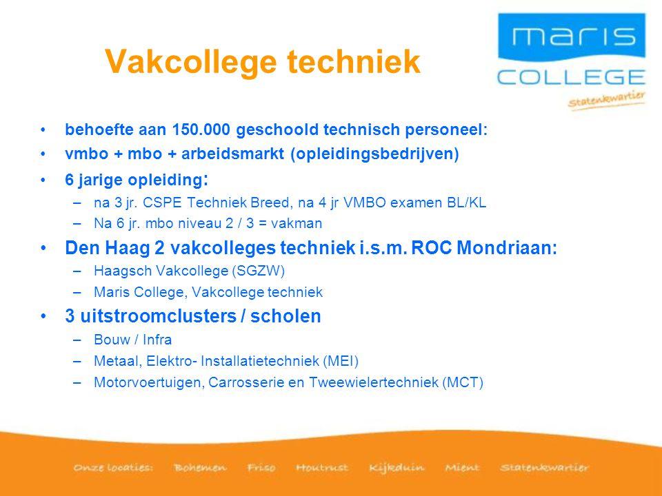 Vakcollege techniek behoefte aan 150.000 geschoold technisch personeel: vmbo + mbo + arbeidsmarkt (opleidingsbedrijven)