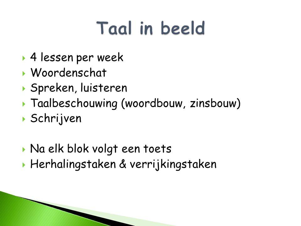 Taal in beeld 4 lessen per week Woordenschat Spreken, luisteren