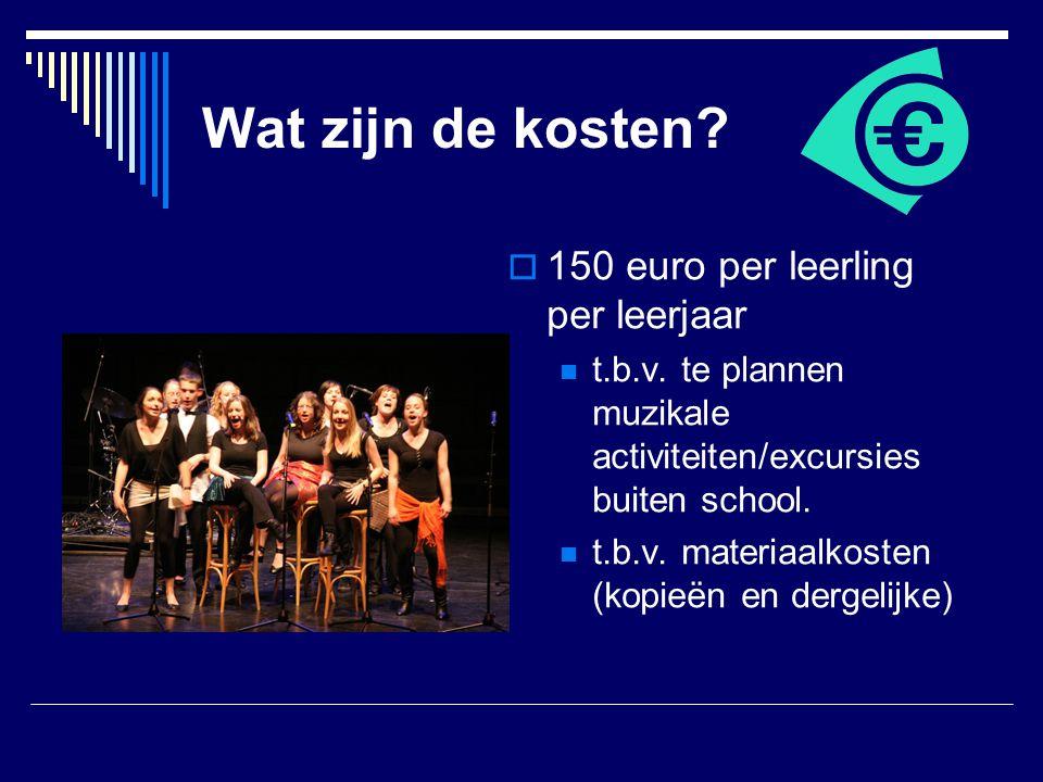 Wat zijn de kosten 150 euro per leerling per leerjaar