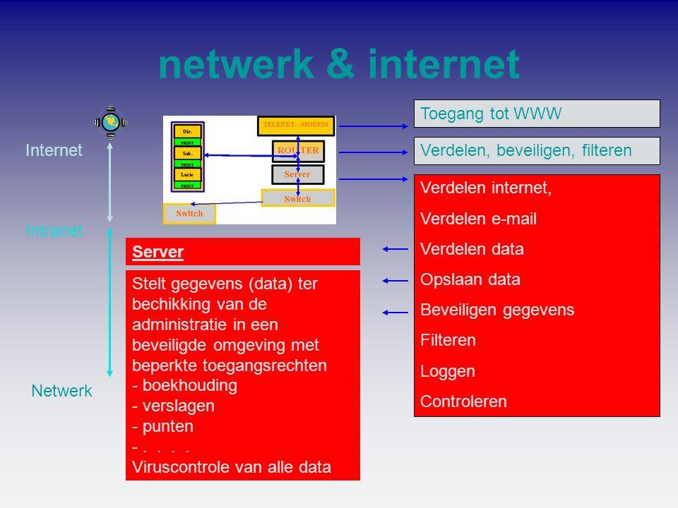 netwerk & internet Toegang tot WWW Internet
