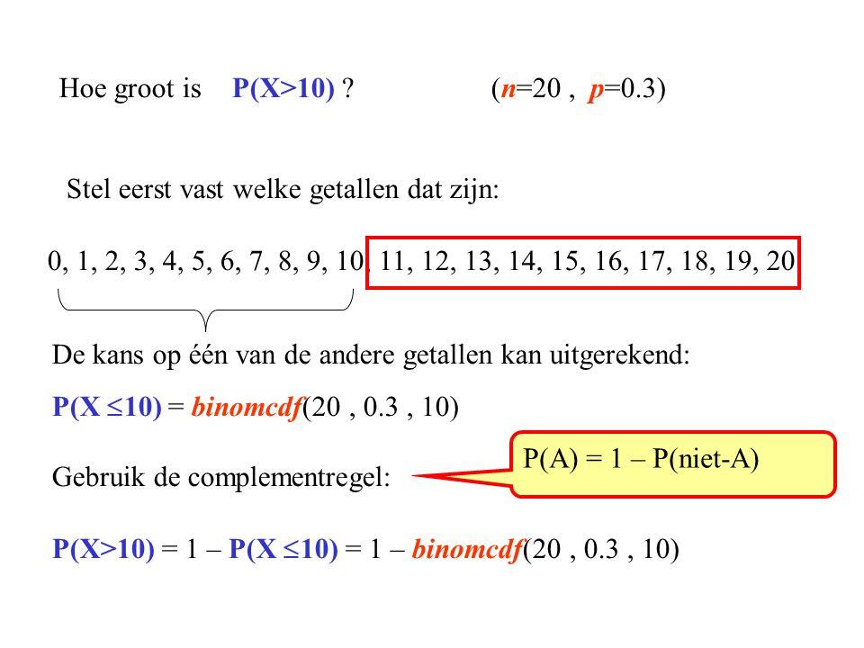 Hoe groot is P(X>10) (n=20 , p=0.3)