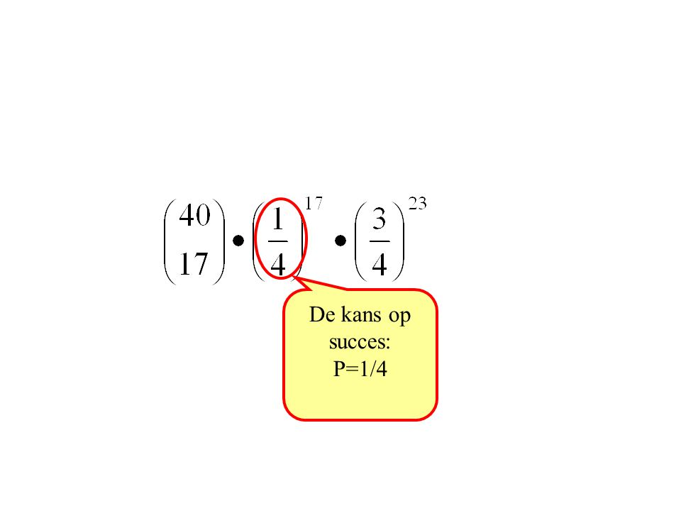 De kans op succes: P=1/4