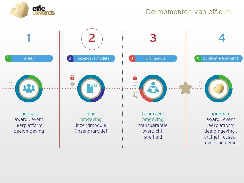 De momenten van effie.nl