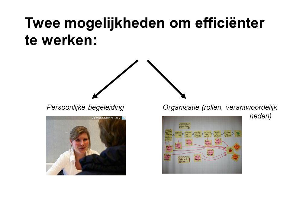 Twee mogelijkheden om efficiënter te werken: