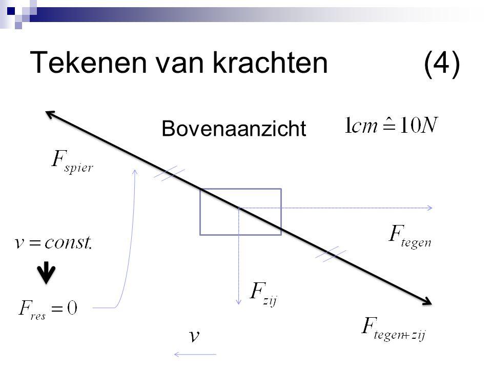 Tekenen van krachten (4)