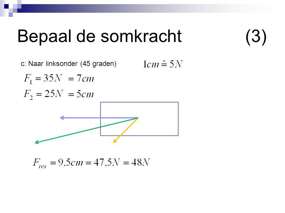 Bepaal de somkracht (3) c: Naar linksonder (45 graden)