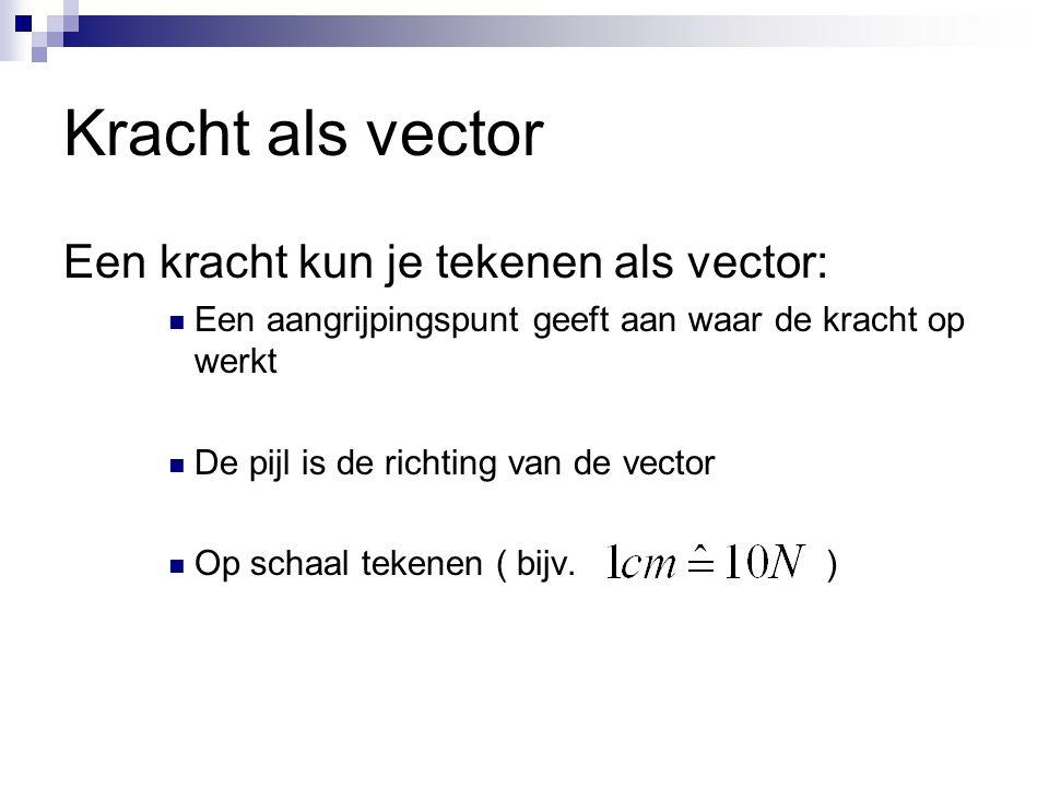Kracht als vector Een kracht kun je tekenen als vector: