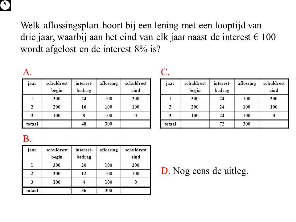 Welk aflossingsplan hoort bij een lening met een looptijd van drie jaar, waarbij aan het eind van elk jaar naast de interest € 100 wordt afgelost en de interest 8% is