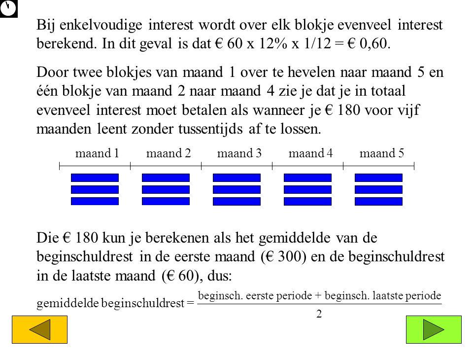 Bij enkelvoudige interest wordt over elk blokje evenveel interest berekend. In dit geval is dat € 60 x 12% x 1/12 = € 0,60.