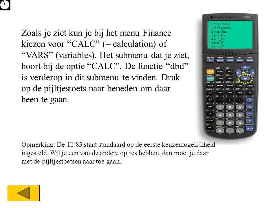 CALC VARS 1: TVM Solver 2: tvm_Pmt 3:tvm_I% 4:tvm_PV 5:tvm_N 6:tvm_FV