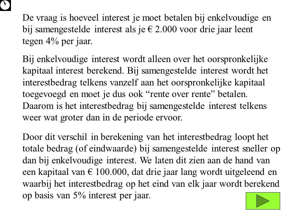 De vraag is hoeveel interest je moet betalen bij enkelvoudige en bij samengestelde interest als je € 2.000 voor drie jaar leent tegen 4% per jaar.