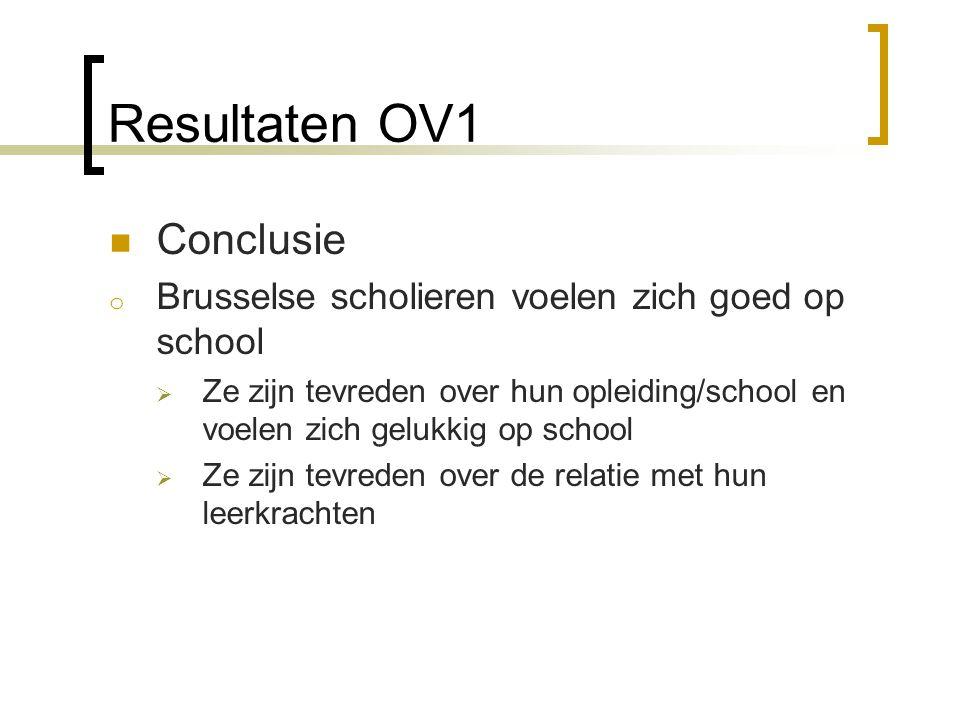 Resultaten OV1 Conclusie