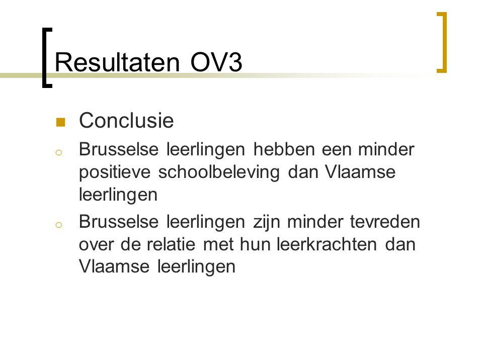 Resultaten OV3 Conclusie