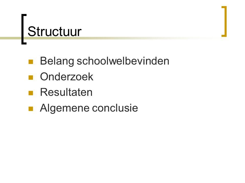 Structuur Belang schoolwelbevinden Onderzoek Resultaten