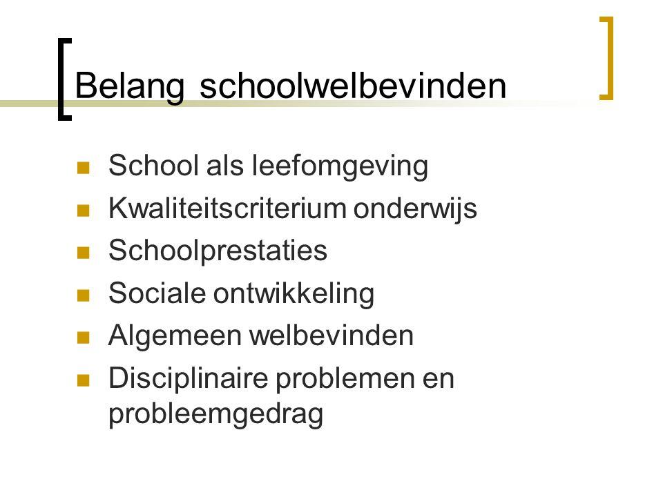 Belang schoolwelbevinden