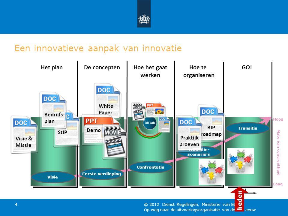 Een innovatieve aanpak van innovatie