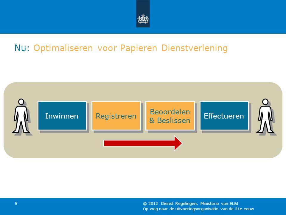 Nu: Optimaliseren voor Papieren Dienstverlening