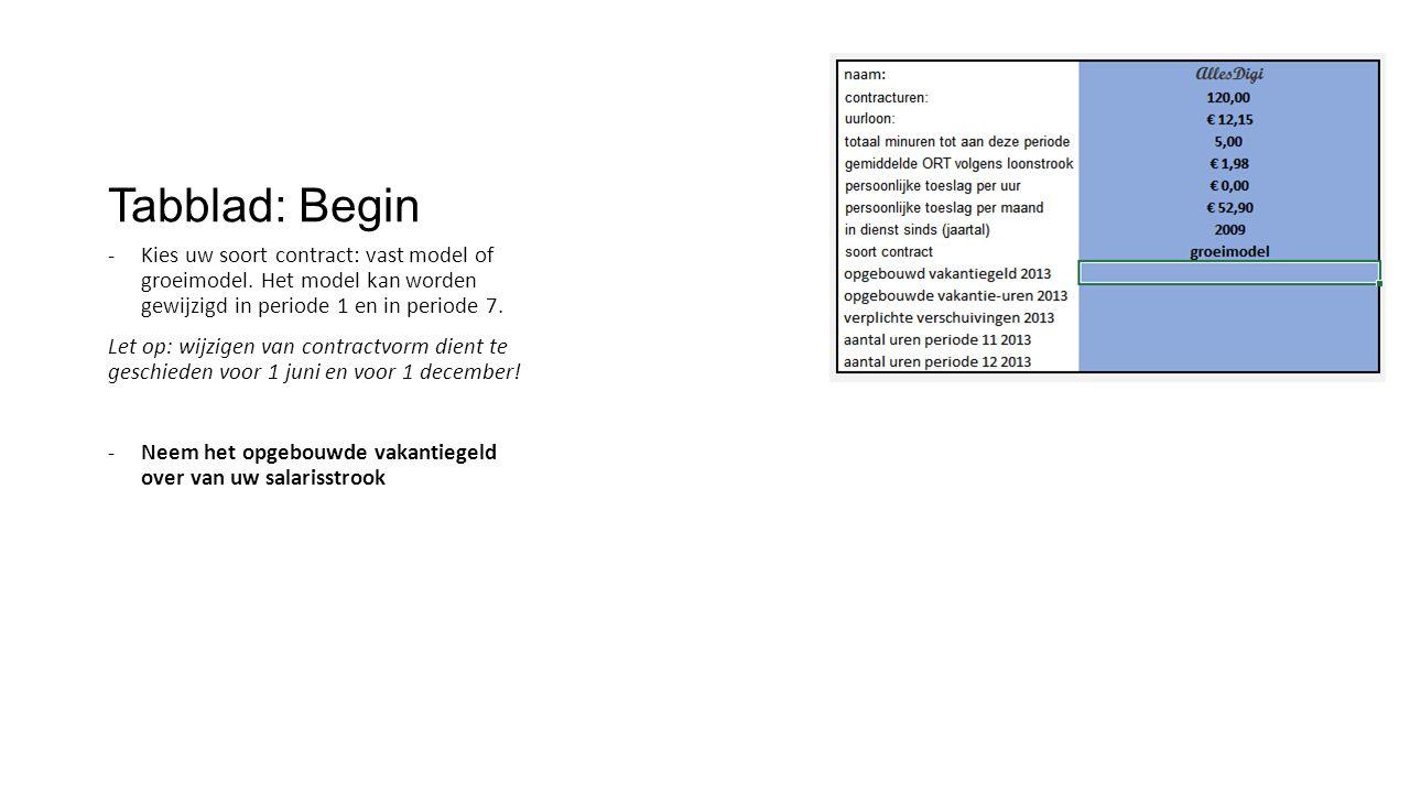 Tabblad: Begin Kies uw soort contract: vast model of groeimodel. Het model kan worden gewijzigd in periode 1 en in periode 7.