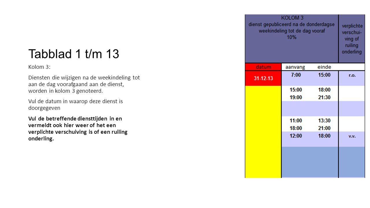 Tabblad 1 t/m 13 Kolom 3: Diensten die wijzigen na de weekindeling tot aan de dag voorafgaand aan de dienst, worden in kolom 3 genoteerd.