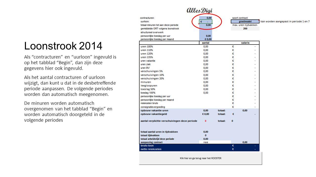 Loonstrook 2014 Als contracturen en uurloon ingevuld is op het tabblad Begin , dan zijn deze gegevens hier ook ingevuld.
