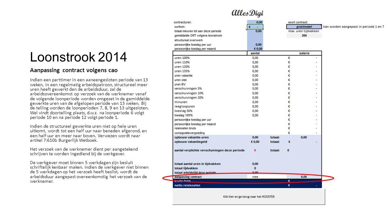 Loonstrook 2014 Aanpassing contract volgens cao