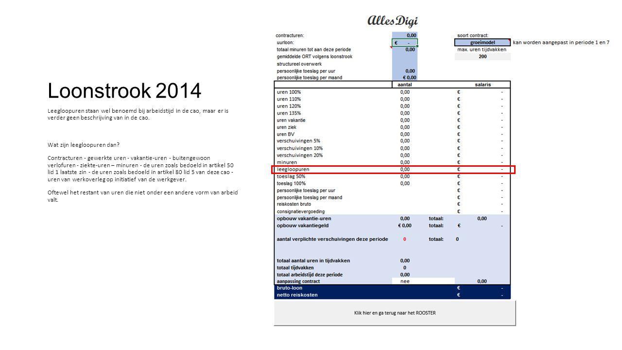 Loonstrook 2014 Leegloopuren staan wel benoemd bij arbeidstijd in de cao, maar er is verder geen beschrijving van in de cao.