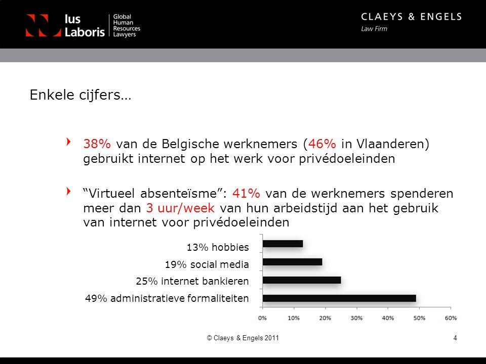 Enkele cijfers… 38% van de Belgische werknemers (46% in Vlaanderen) gebruikt internet op het werk voor privédoeleinden.