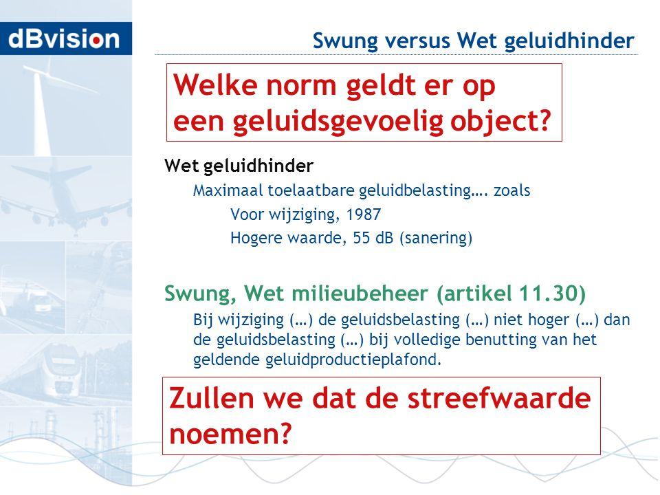 Swung versus Wet geluidhinder