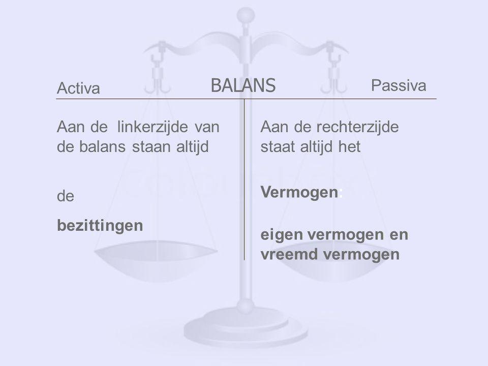 BALANS Activa Passiva Aan de linkerzijde van de balans staan altijd