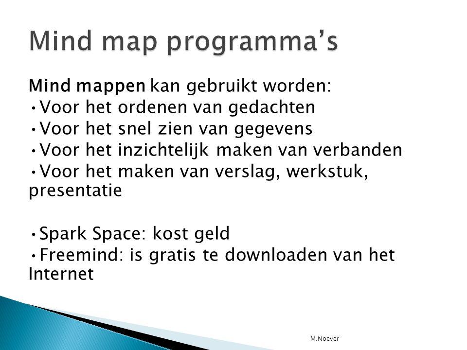 Mind map programma's Mind mappen kan gebruikt worden: