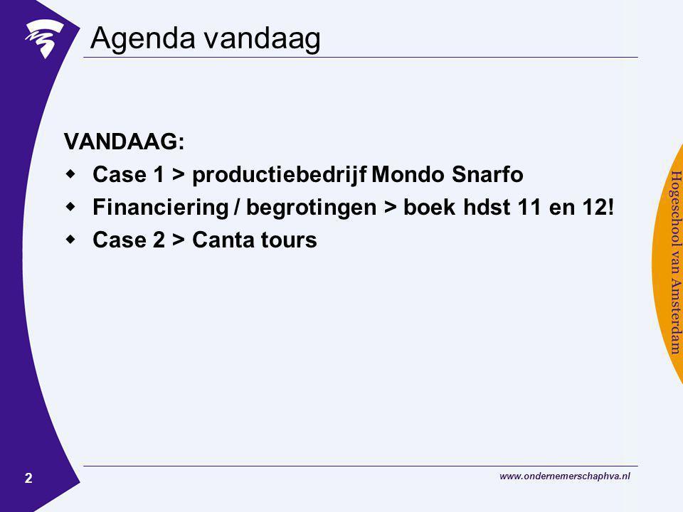 Agenda vandaag VANDAAG: Case 1 > productiebedrijf Mondo Snarfo